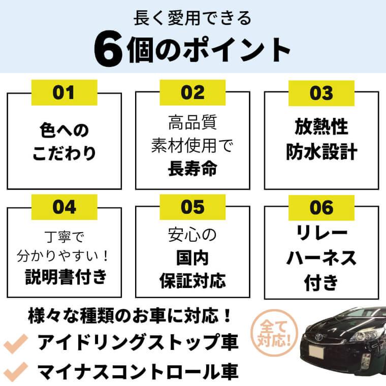 【定番】 35W H7 HIDキット 3000K 6000K 8000K ヘッドライト フォグランプ ハイビーム バルブ バラスト 車検対応 1年保証