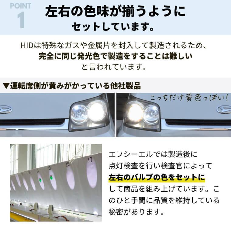 【定番】 35W H8/H9/H11/H16 HIDキット 3000K 6000K 8000K ヘッドライト フォグランプ ハイビーム バルブ バラスト 車検対応 1年保証
