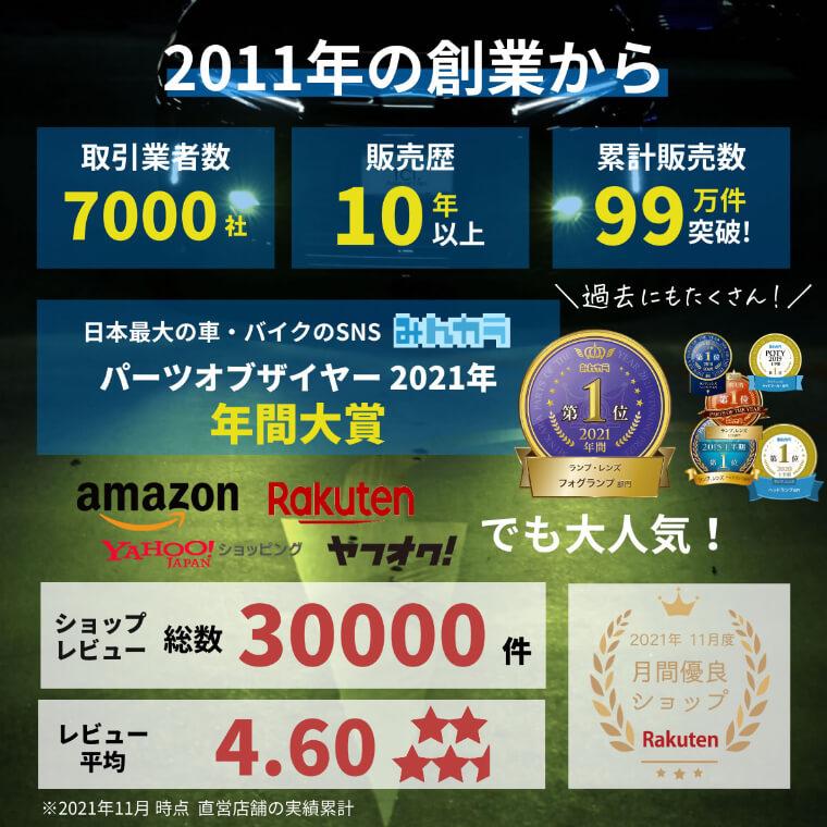 ジャンプスターター 車中泊・災害時に活躍 Beast power evo