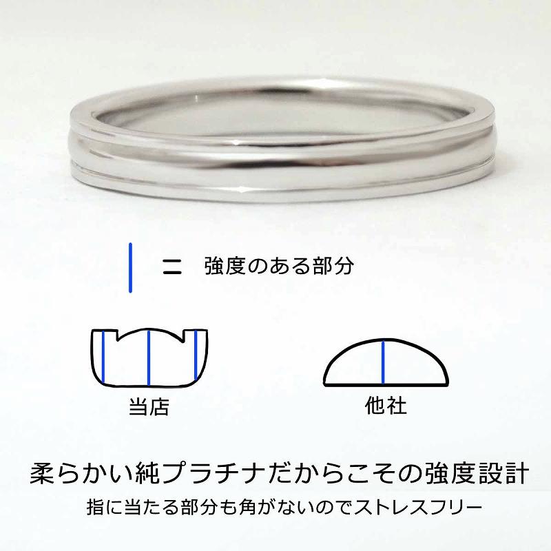 PT1000 純プラチナ ペアリング リング 指輪 幅 男性 3mm 女性 2.5mm オーダー