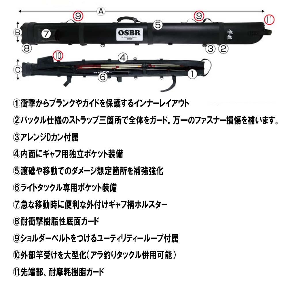 カルティバ 撃投ロッドプロテクター2
