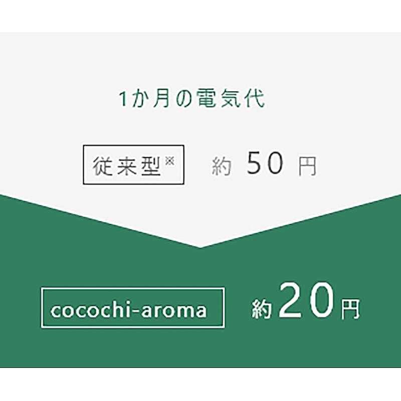 アロマディフューザー [cocochi-aroma(ココチアロマ)]
