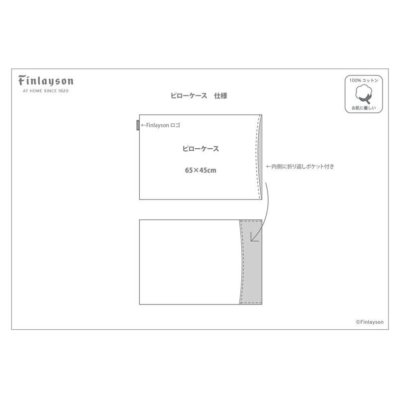 ピローケース AJATUS | フィンレイソン Finlayson
