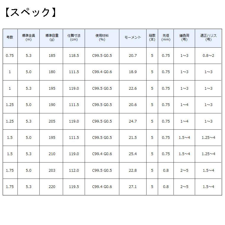 がまかつ がま磯 グレ競技スペシャル4 1.5-5.0