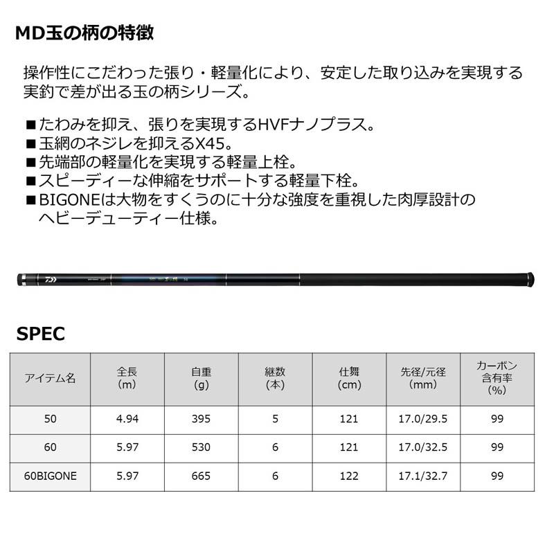 ダイワ MD ISO 玉の柄50