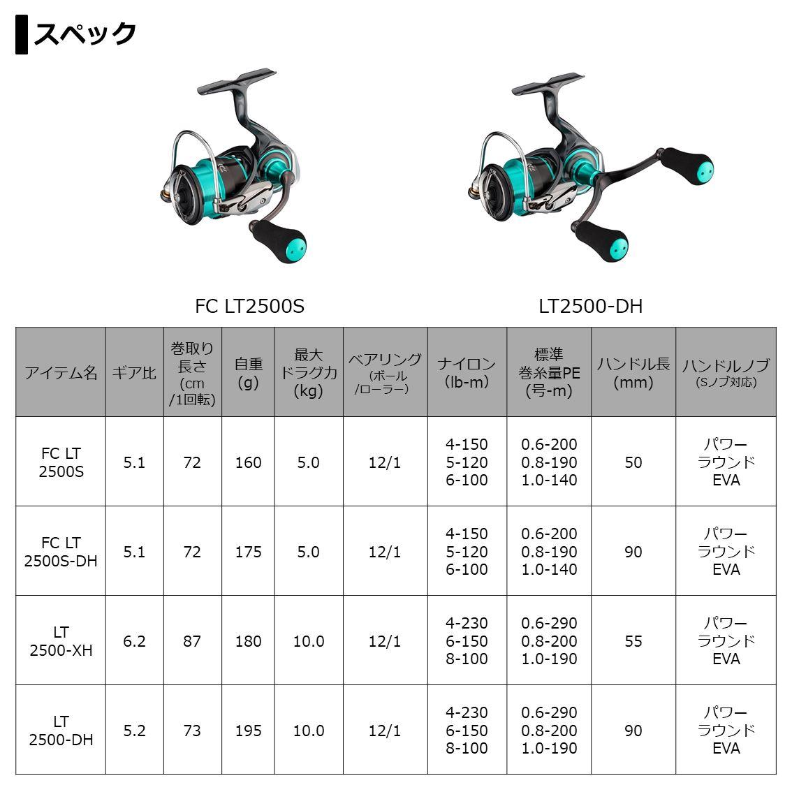 ダイワ 21エメラルダスAIR FC LT2500-XH