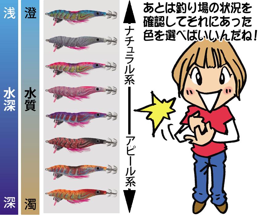 ヤマシタ エギーノ ぴょんぴょん サーチ 3.5号【メール便可】