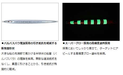 ダイワ ソルティガ SLジグSD(スーパーディープ) 290g【メール便可】