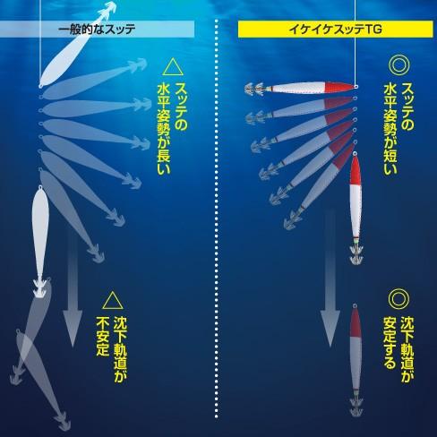 シマノ イケイケスッテTG 10号 QS-010P【メール便可】