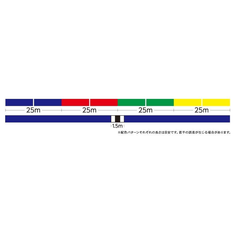 ゴーセン 砂紋 PEX8 250m 0.4号 【メール便可】