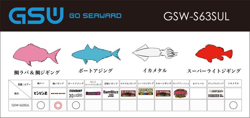 ジャッカル GSW-S63SUL