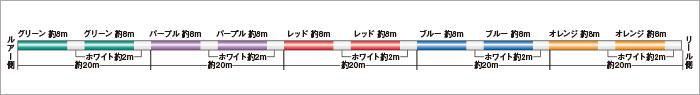 【端尺特別品】サンライン ソルティメイト PEジガーULT4本組 SPJ 800m