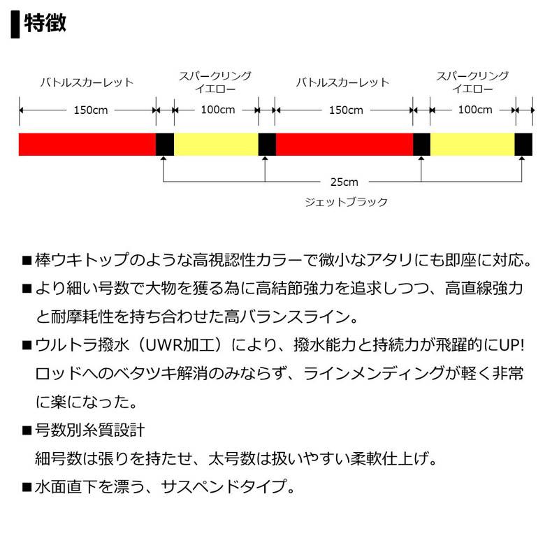 ダイワ アストロン磯マスターエディションTV【メール便可】
