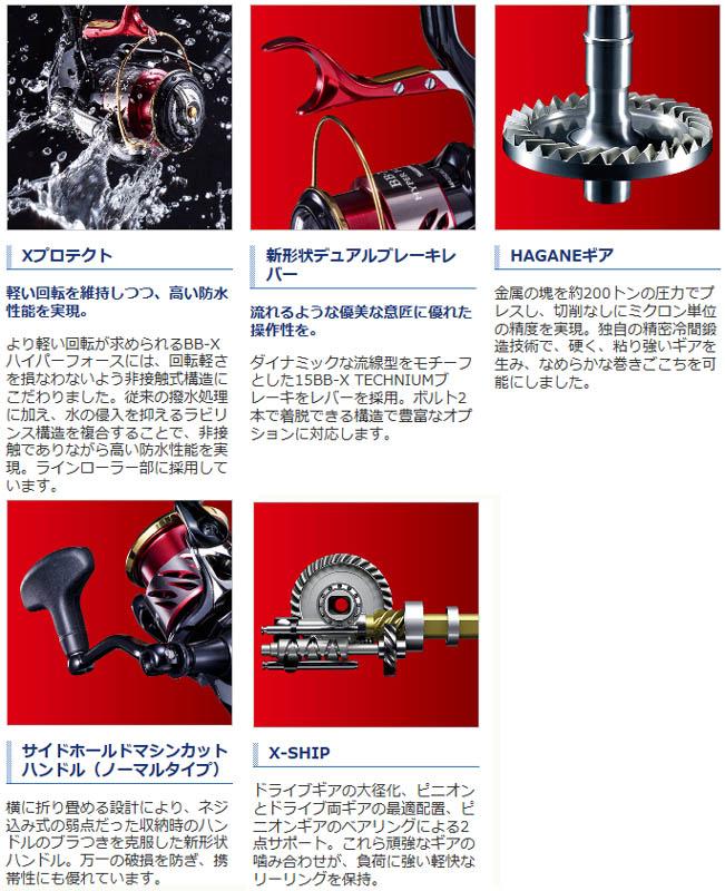 シマノ 20BB-X ハイパーフォース コンパクトモデル 1700D XG