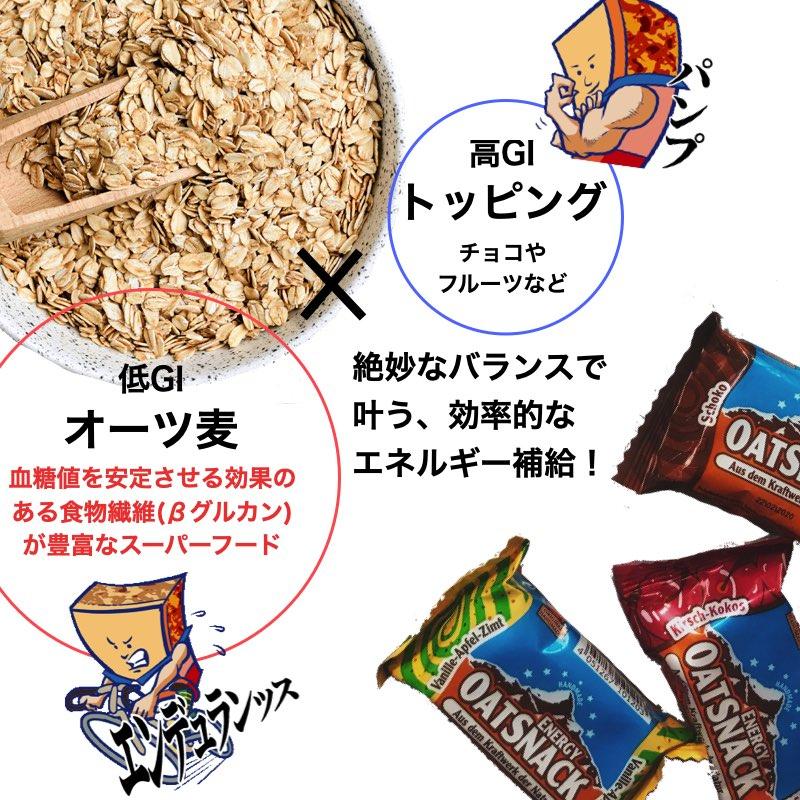 エナジーオーツスナック  チョコ 15本 EnergyOatsnack Chocolate