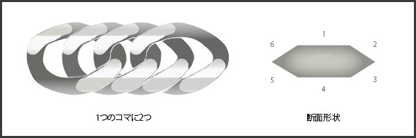 Pt850 6面ダブル 150g/50cm 喜平 キヘイ ネックレス プラチナ 【造幣局検定マーク入り】【新品】【日本製】