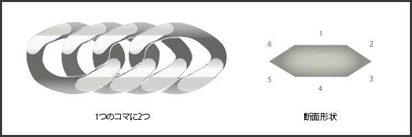 Pt850 6面ダブル 50g/60cm 喜平 キヘイ ネックレス プラチナ 【造幣局検定マーク入り】【新品】【日本製】