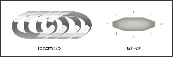 Pt850 8面トリプル 200g/60cm 喜平 キヘイ ネックレス プラチナ 【造幣局検定マーク入り】【新品】【日本製】