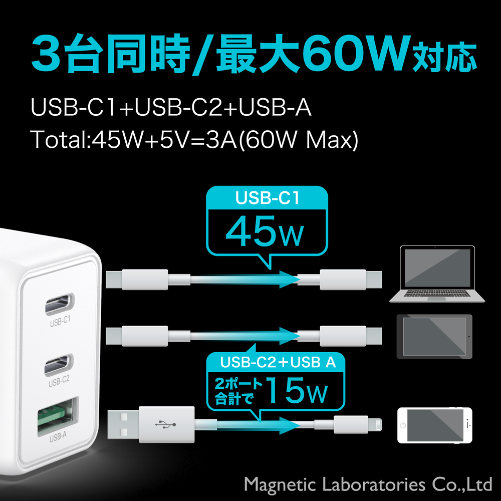 HIDISC GaN(窒化ガリウム)採用PD3.0 Type-C/A 65W AC充電器 ML-PDUS3PG65WH