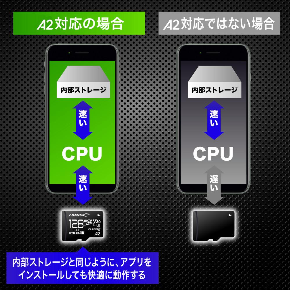 HIDISC 超高速microSDXCカード 128GB CLASS10 UHS-I Speed class3, A2対応  HDMCSDX128GA2V30