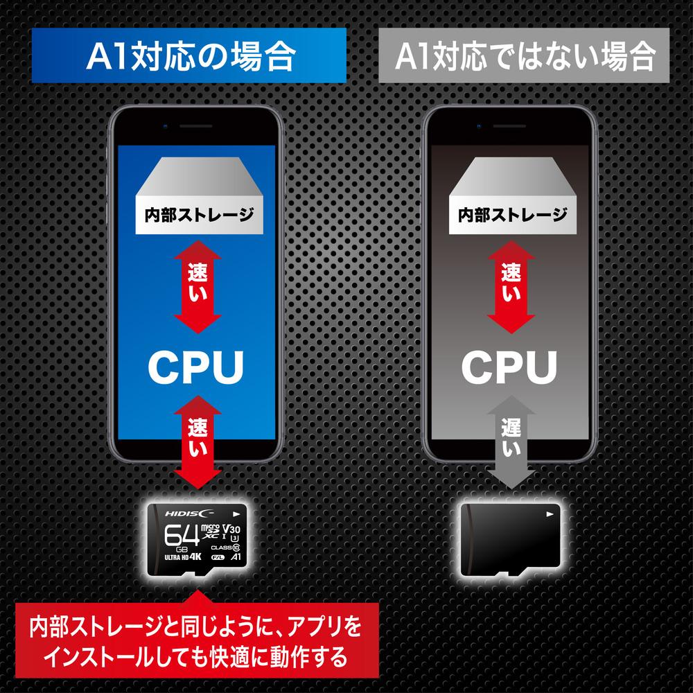 超高速microSDXCカード 64GB CLASS10 UHS-I , A1対応