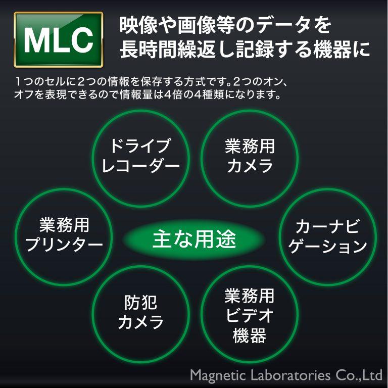 HIDISC SLC採用高耐久 microSDHCカード TOSHIBAチップ採用 HDMCSD512MSLPJP3