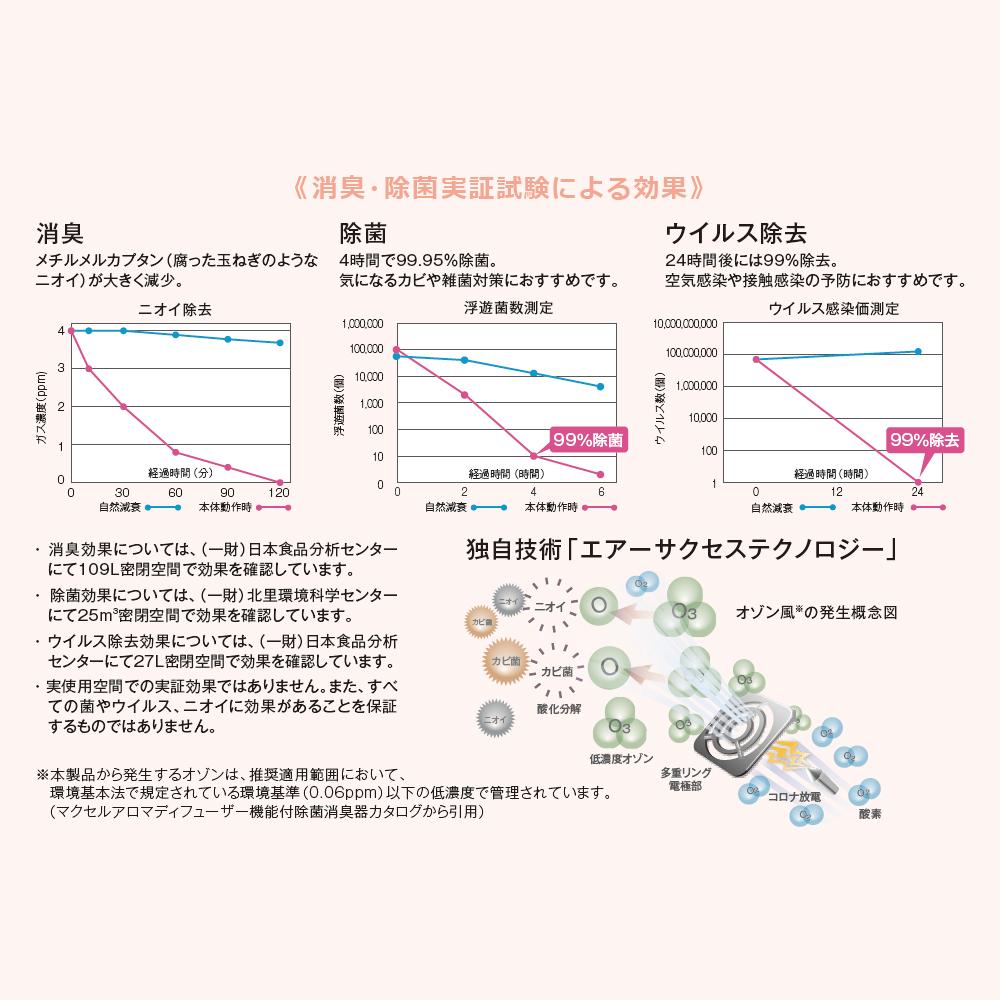 【アロマディフューザー】オゾネオアロマ OZONEO AROMA