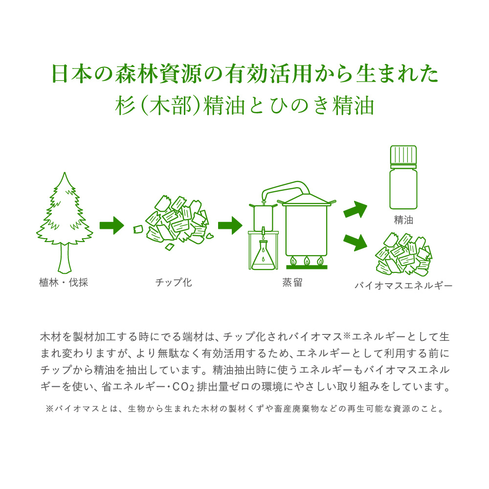 【和精油】杉(木部)