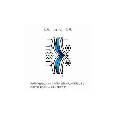 【ICEMULE COOLERS】Pro Cooler - XL アイスミュール プロ クーラー [33L][Realtree Camo]