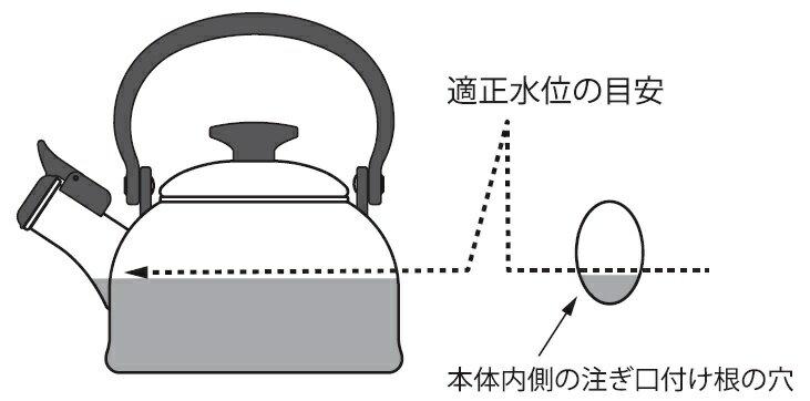 富士ホーロー コットンシリーズ 笛吹きケトル 1.6L アッシュピンク IH対応