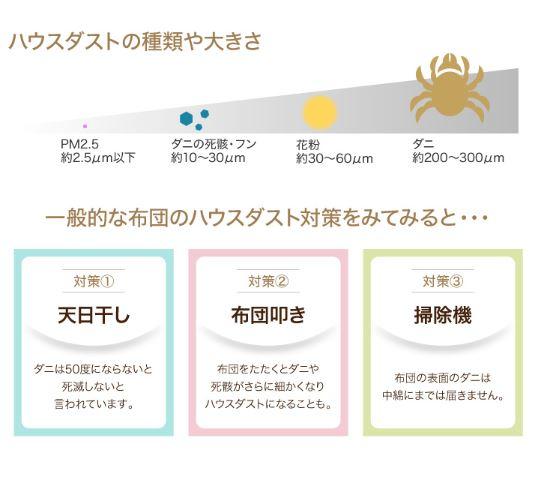 【オーダーサイズ】敷き布団防ダニカバー ミクロガード(R)プレミアム ※受注生産。納期約4週間強!