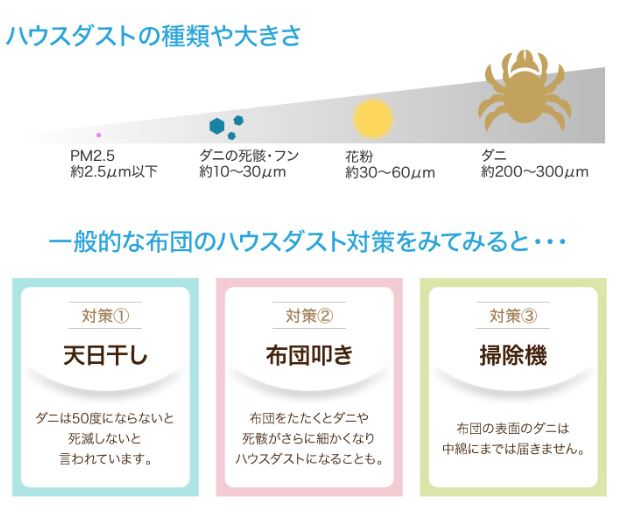 BOX防ダニシーツ(シングル)ミクロガード(R)スタンダード