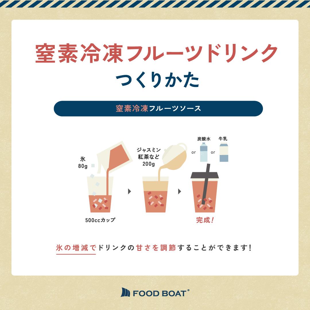 窒素冷凍フルーツソース ストロベリー&ナタデココ 130g×10袋/1杯あたり@148円