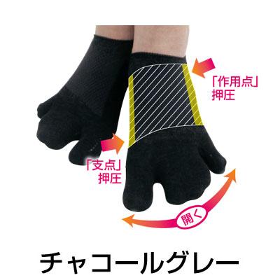 外反内反・浮き指サポーター『3本指テーピング靴下カバーソックスタイプ/両足入』2足セット(同色同サイズ)/AKA-010-2set