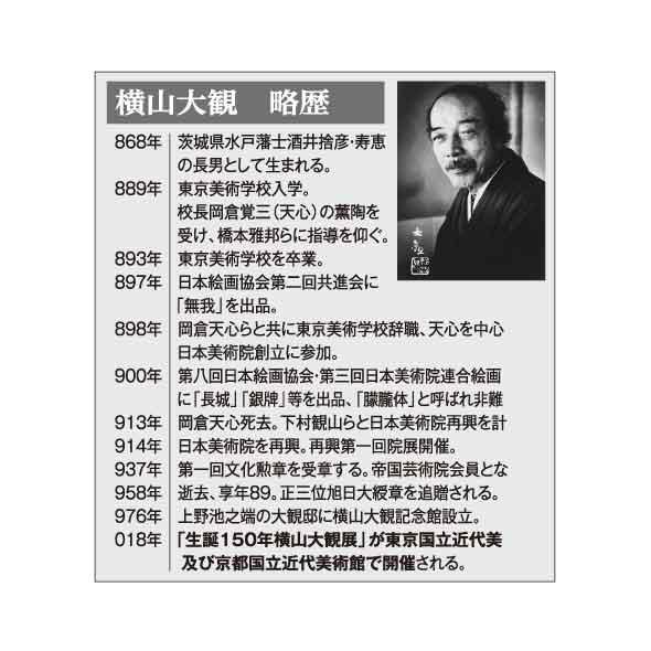 『色紙八選』色紙額セット/横山大観