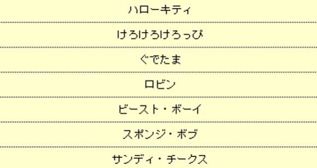 新品 GXR38-986S ホットウィール   アニメーションキャラクターカー アソート-Best of 8個セット