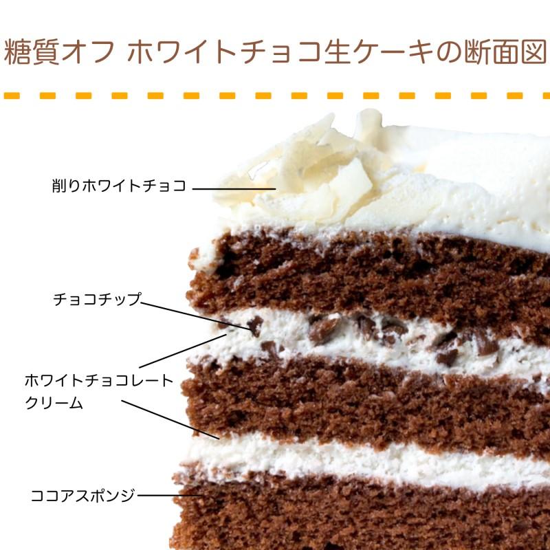 糖質オフ ホワイトチョコ生ケーキ
