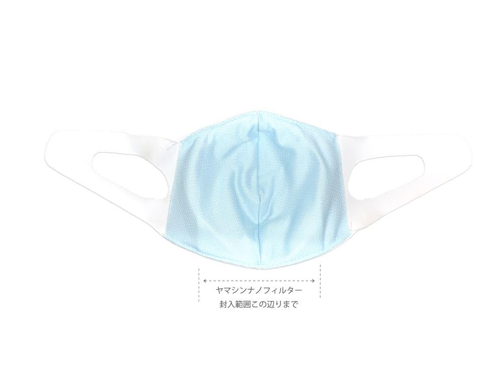 【医療レベルN95相当】ヤマシンナノフィルター 水着素材マスク 3D立体縫製 八重のアマビエマスク 耳が痛くなりにくい 水着マスク ホワイト フリーサイズ ならぬことはならぬ