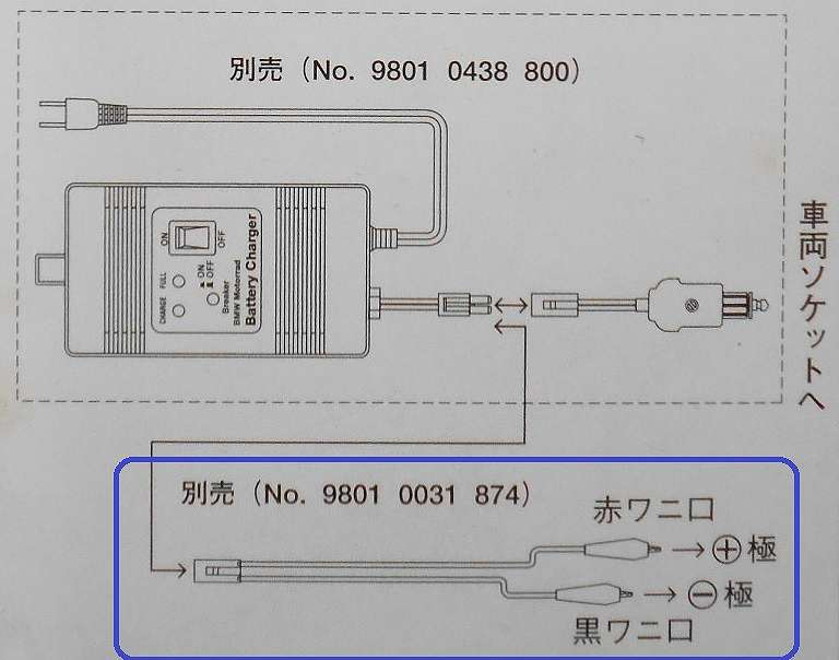 BMW純正 バッテリー接続用ワニ口ケーブル/BMW純正充電器専用