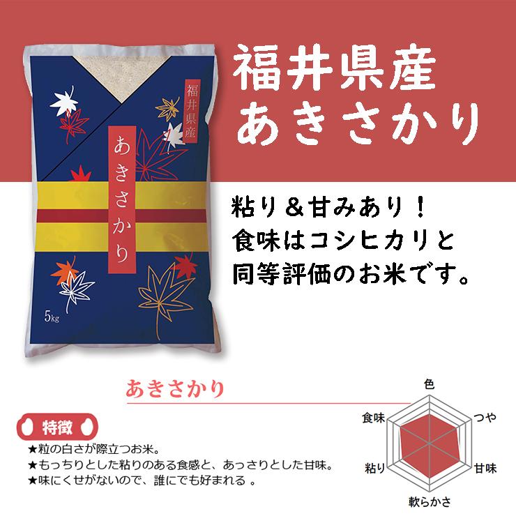 福井県産銘柄米4品種食べ比べセット(コシヒカリ・あきさかり・ハナエチゼン・ミルキークィーン) 白米 20kg(5kg×4種類)