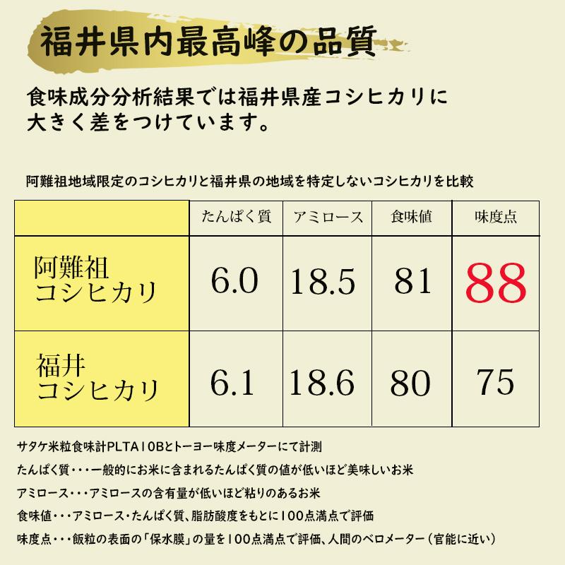 【定期購入】阿難祖コシヒカリ 白米 15kg(5kg×3) 福井県大野阿難祖産