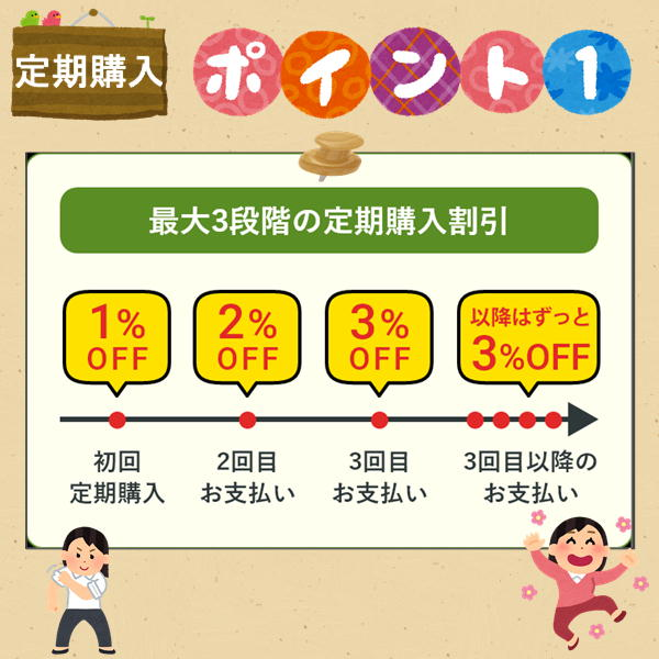 【定期購入】阿難祖コシヒカリ 白米 20kg(5kg×4) 福井県大野阿難祖産