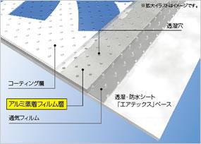 フクビ化学工業 屋根用遮熱・透湿・防水シート 遮熱ルーフエアテックス