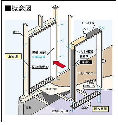 フクビ化学工業 樹脂製開口枠 UB枠 引戸 4方枠セット 〔*代金引換決済不可*〕