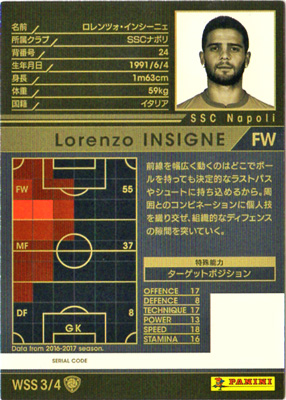 【17-18 / WSS3】ロレンツォ・インシーニェ