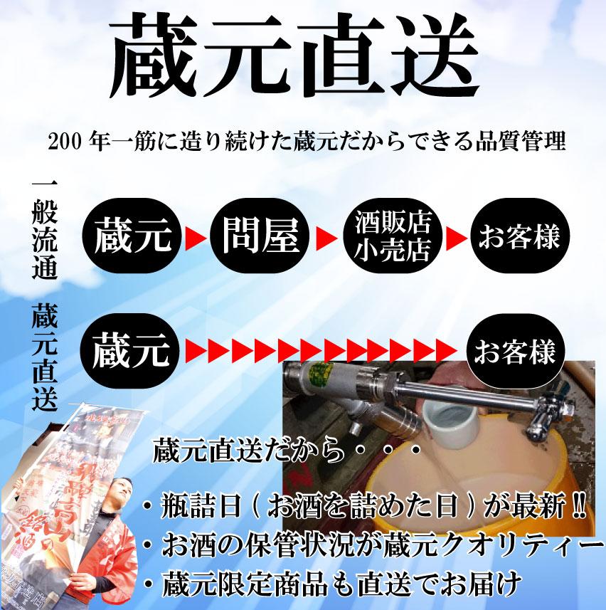 【3本セット】上撰 深山菊 1800ml 15度