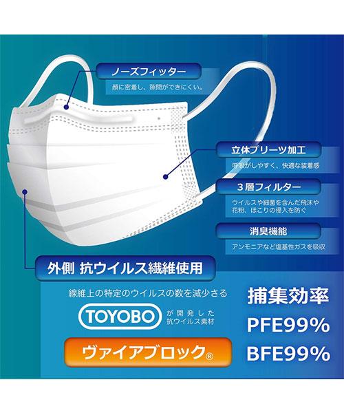 マスク 日本製 不織布 大人用 30枚 東洋紡  ヴァイアブロック 3層 フィルター 使い捨て プリーツ 立体構造 白