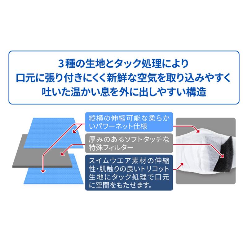 D&M/ディーエム ジュニアスポーツマスク/ランナーマスク 日本製 【109479】
