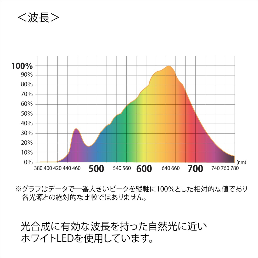 LPL-PRO-100WHB