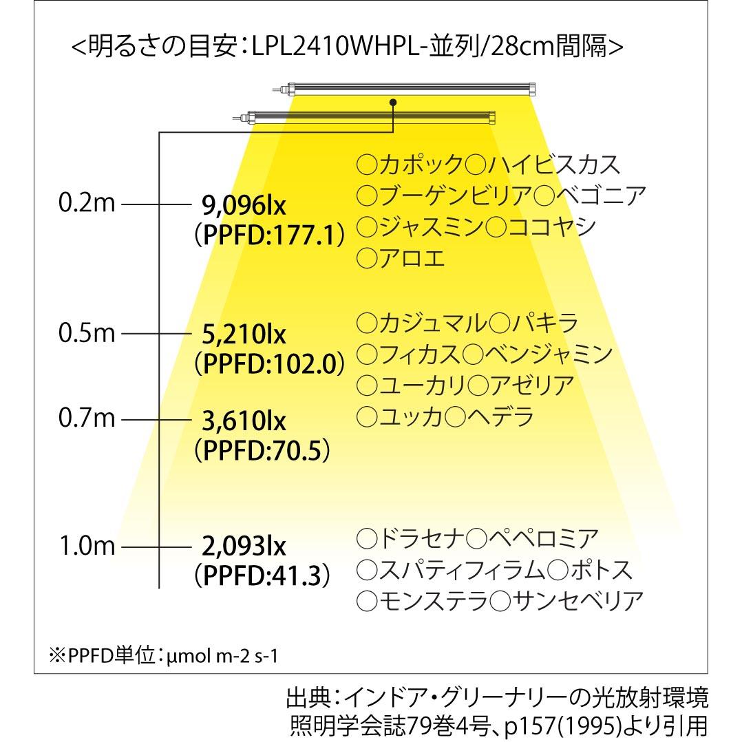 LPL-PRO-100WHPL